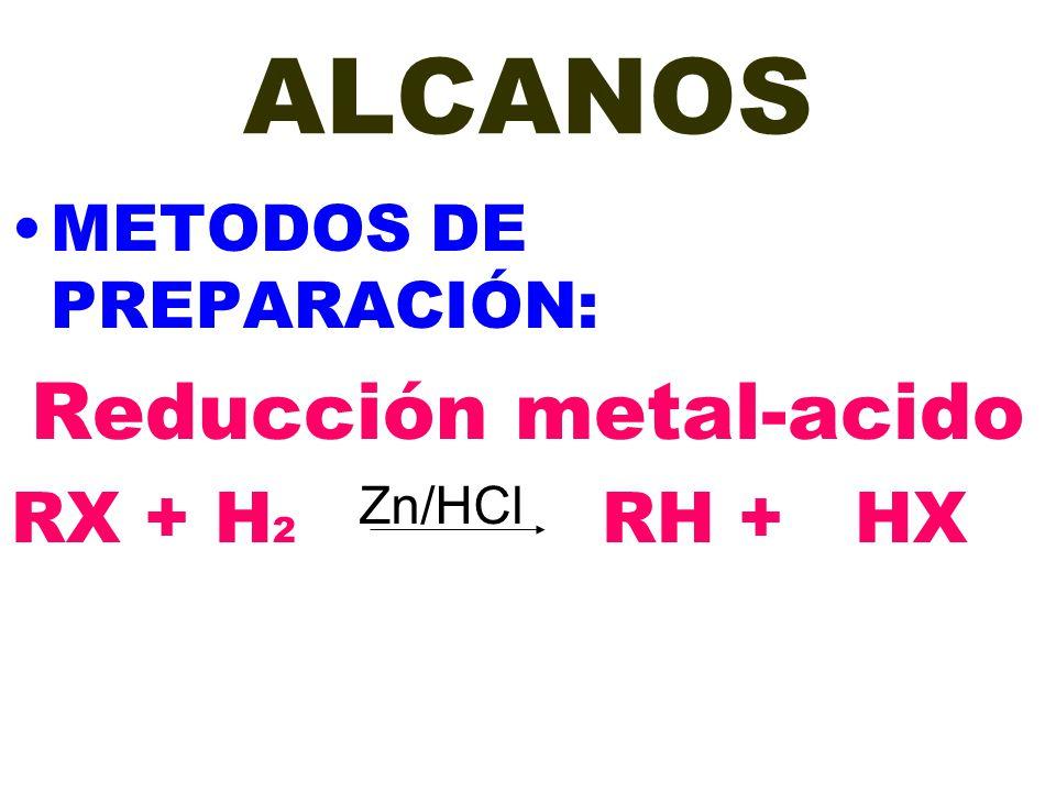 Reducción metal-acido