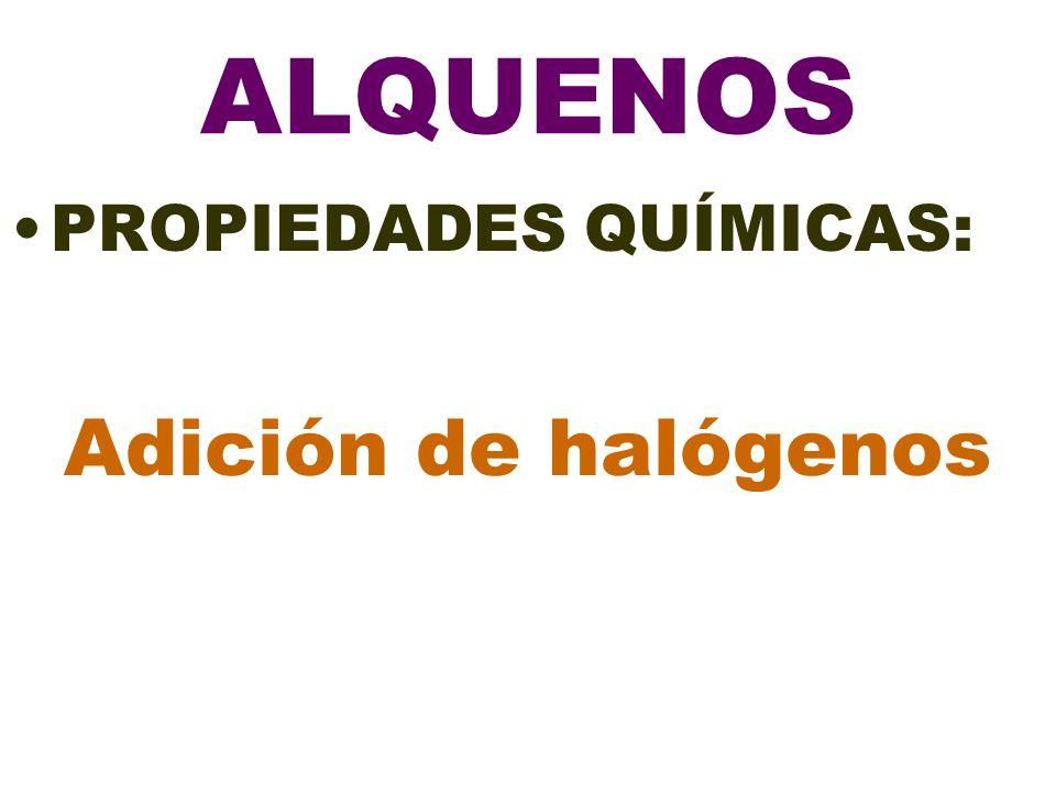 ALQUENOS PROPIEDADES QUÍMICAS: Adición de halógenos