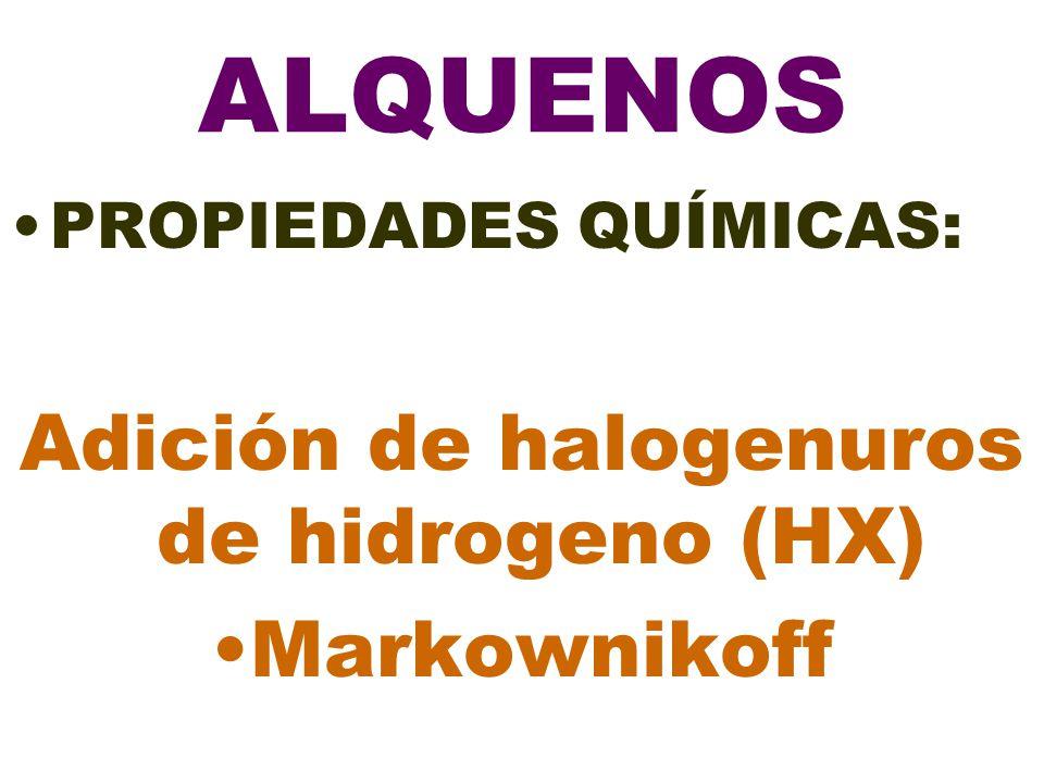 Adición de halogenuros de hidrogeno (HX)
