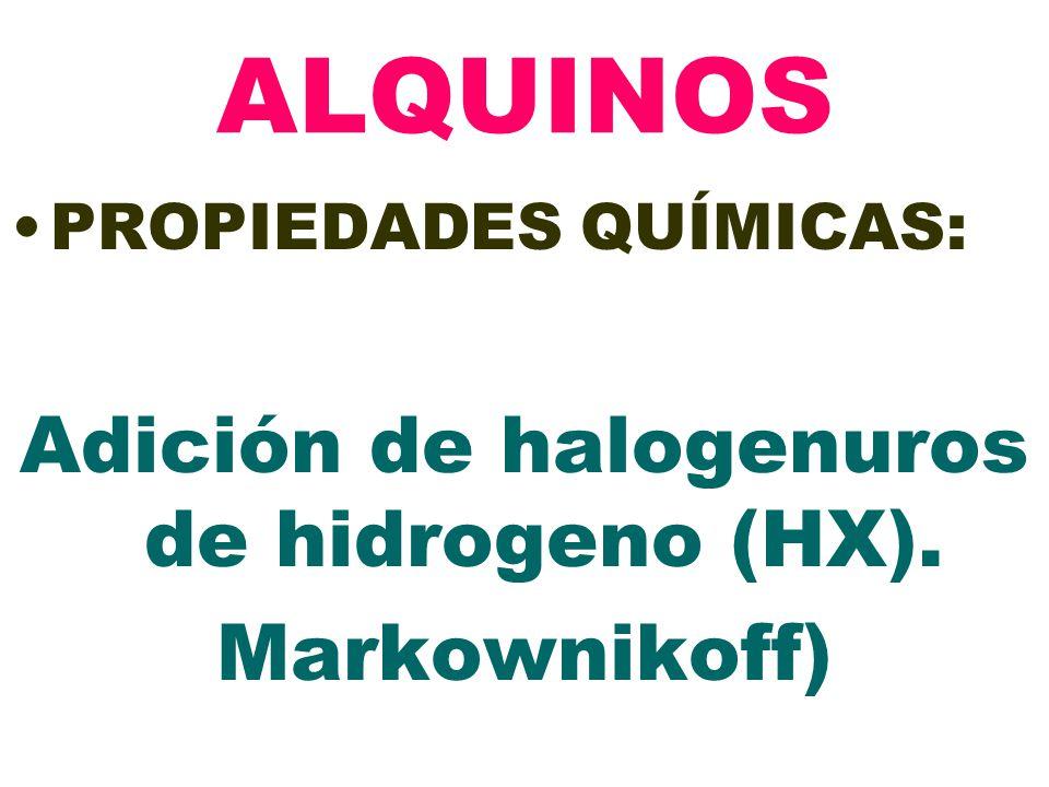 Adición de halogenuros de hidrogeno (HX).