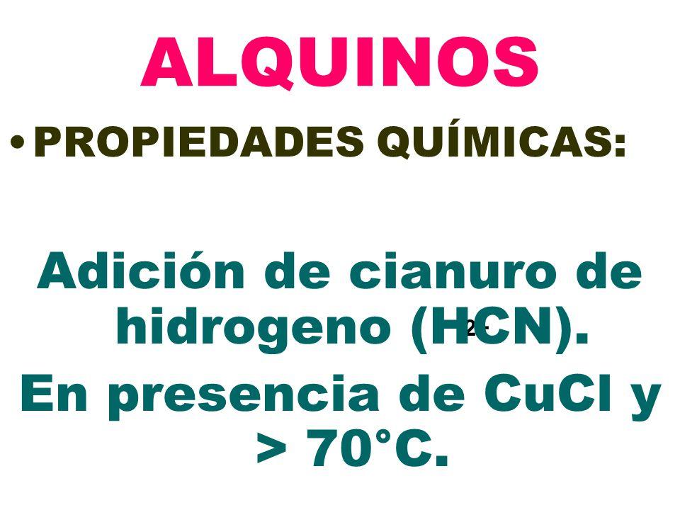 ALQUINOS Adición de cianuro de hidrogeno (HCN).