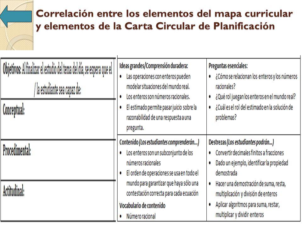 Elementos Planificación cc#2-2010-2011