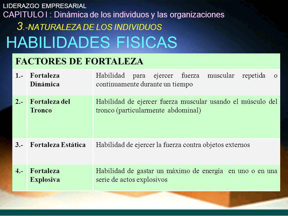 FACTORES DE FORTALEZA 1.- Fortaleza Dinámica