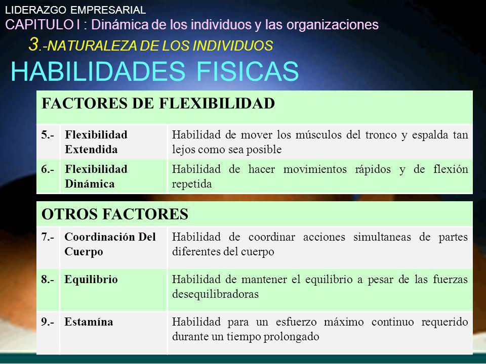 FACTORES DE FLEXIBILIDAD