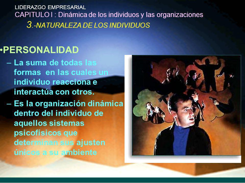 LIDERAZGO EMPRESARIAL CAPITULO I : Dinámica de los individuos y las organizaciones 3.-NATURALEZA DE LOS INDIVIDUOS