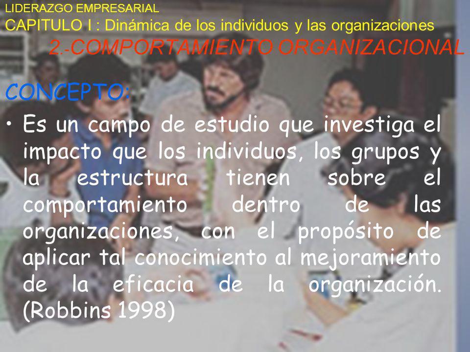 LIDERAZGO EMPRESARIAL CAPITULO I : Dinámica de los individuos y las organizaciones 2.-COMPORTAMIENTO ORGANIZACIONAL