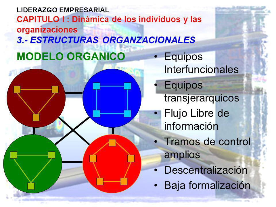 Equipos Interfuncionales Equipos transjerarquicos