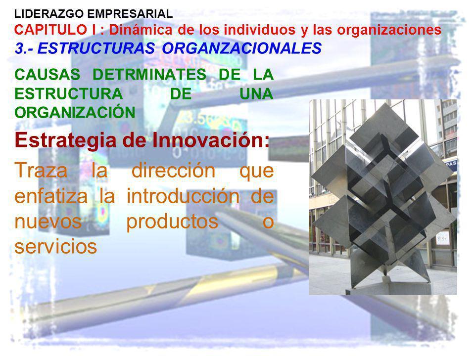 Estrategia de Innovación: