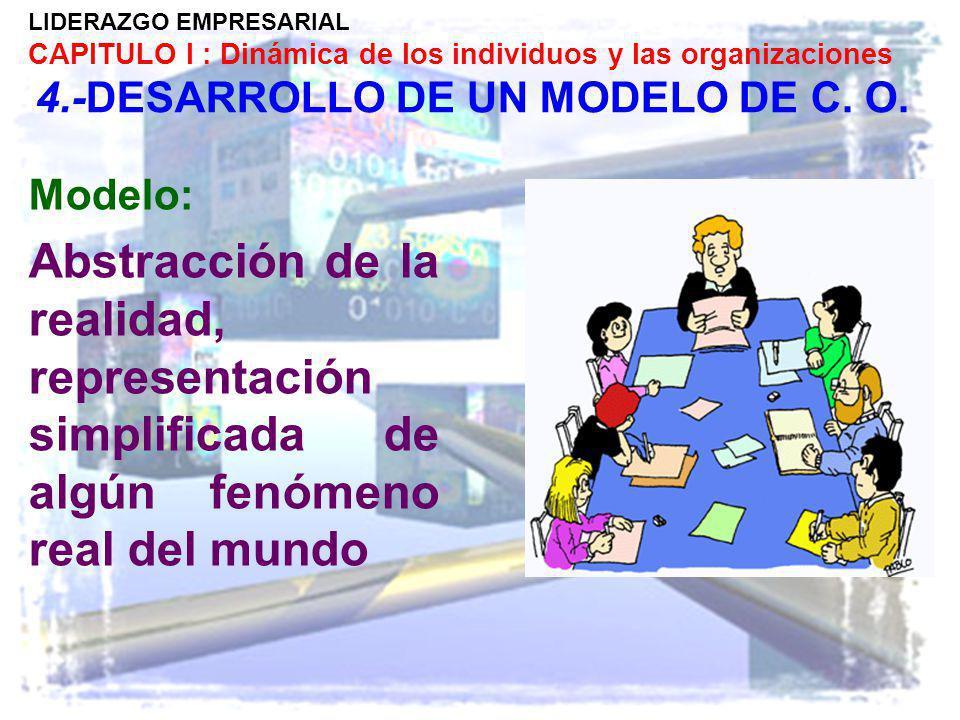LIDERAZGO EMPRESARIAL CAPITULO I : Dinámica de los individuos y las organizaciones 4.-DESARROLLO DE UN MODELO DE C. O.