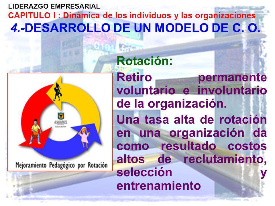 Retiro permanente voluntario e involuntario de la organización.