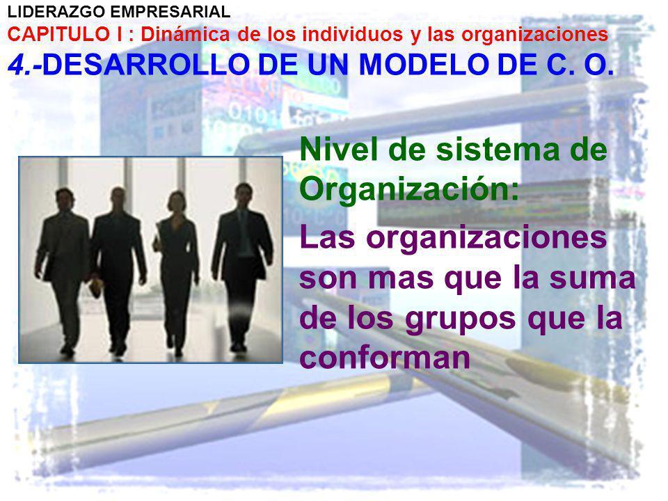 Nivel de sistema de Organización: