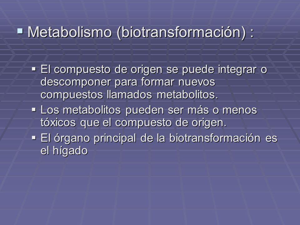 Metabolismo (biotransformación) :