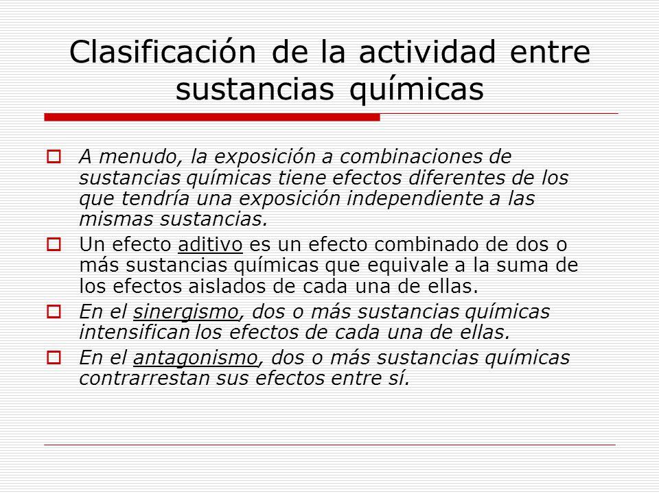 Clasificación de la actividad entre sustancias químicas