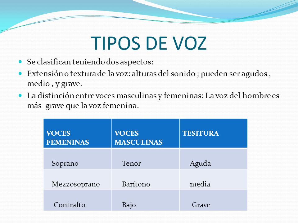 TIPOS DE VOZ Se clasifican teniendo dos aspectos: