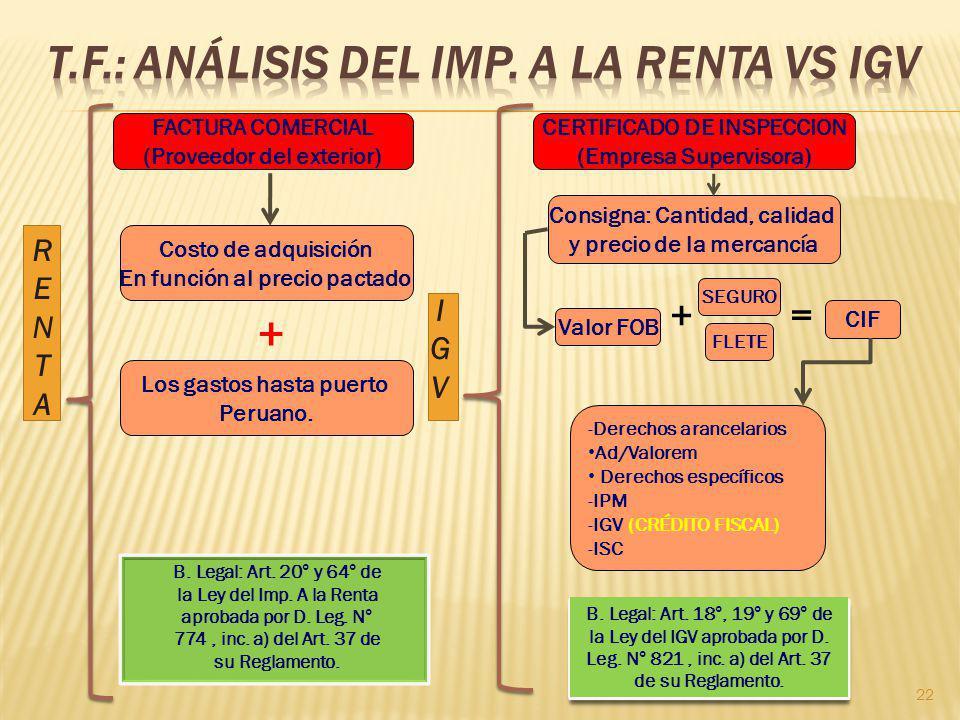 T.F.: Análisis del Imp. a la Renta vs IGV