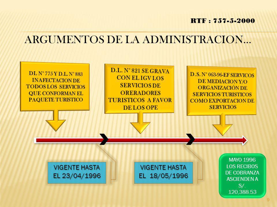 INAFECTACION DE TODOS LOS SERVICIOS QUE CONFORMAN EL PAQUETE TURISTICO
