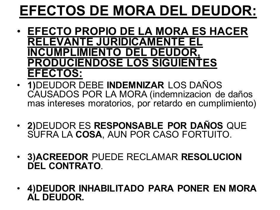 EFECTOS DE MORA DEL DEUDOR: