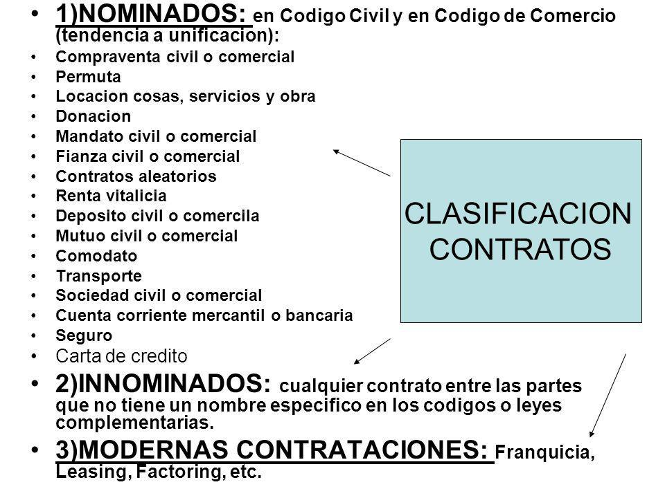 CLASIFICACION CONTRATOS