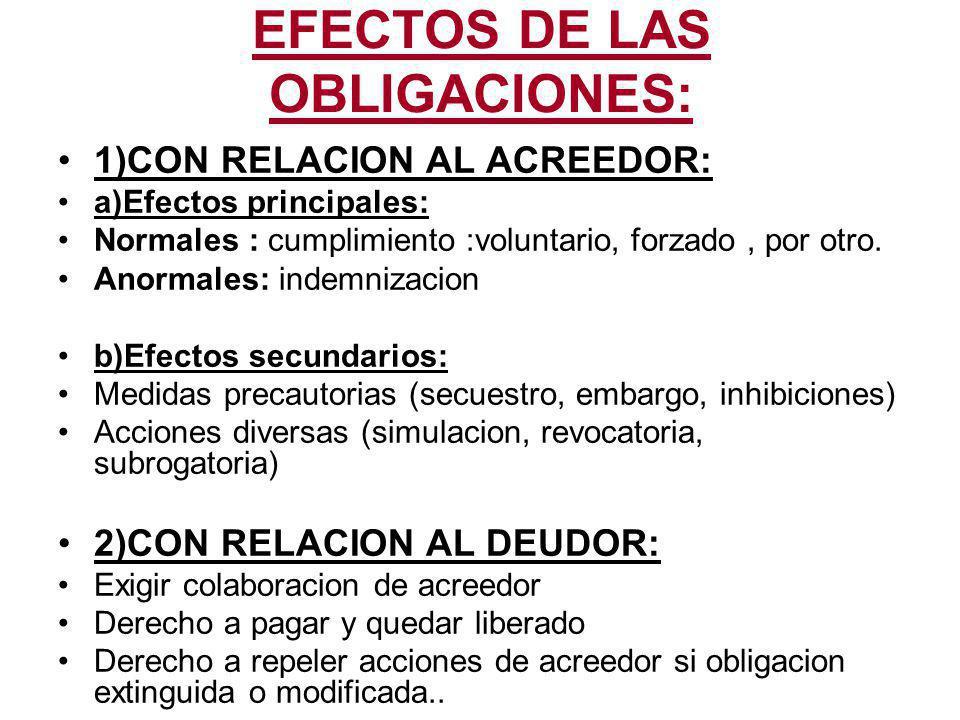 EFECTOS DE LAS OBLIGACIONES: