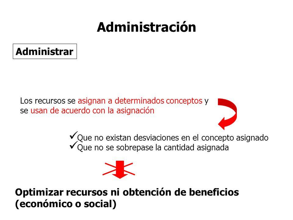 Administración Administrar