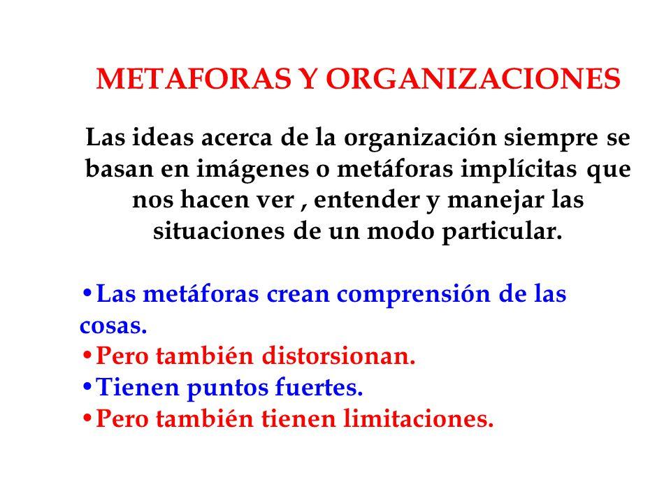 METAFORAS Y ORGANIZACIONES