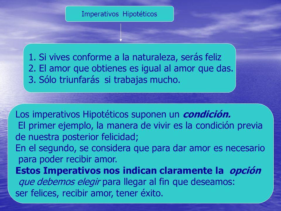 Imperativos Hipotéticos