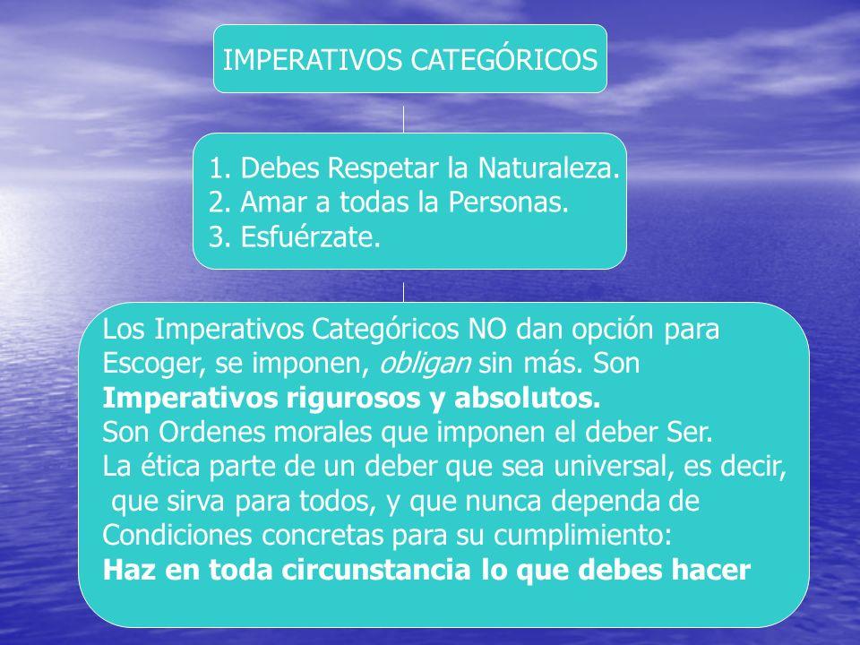 IMPERATIVOS CATEGÓRICOS