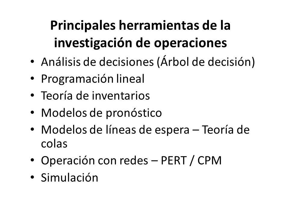 Principales herramientas de la investigación de operaciones