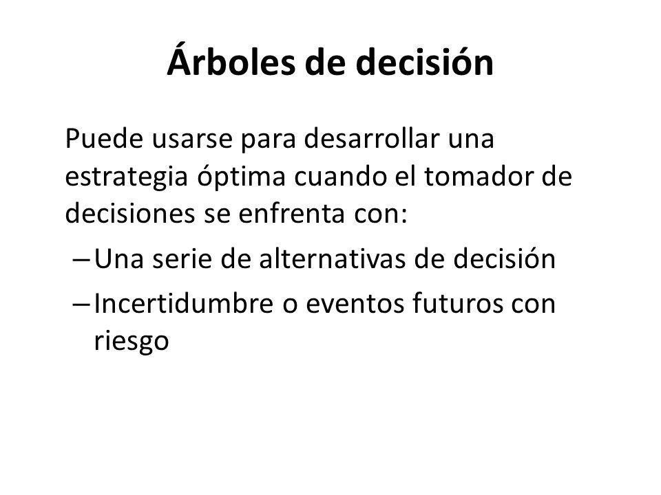 Árboles de decisión Puede usarse para desarrollar una estrategia óptima cuando el tomador de decisiones se enfrenta con: