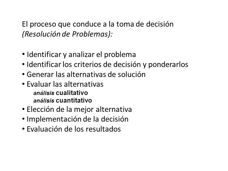 Identificar y analizar el problema