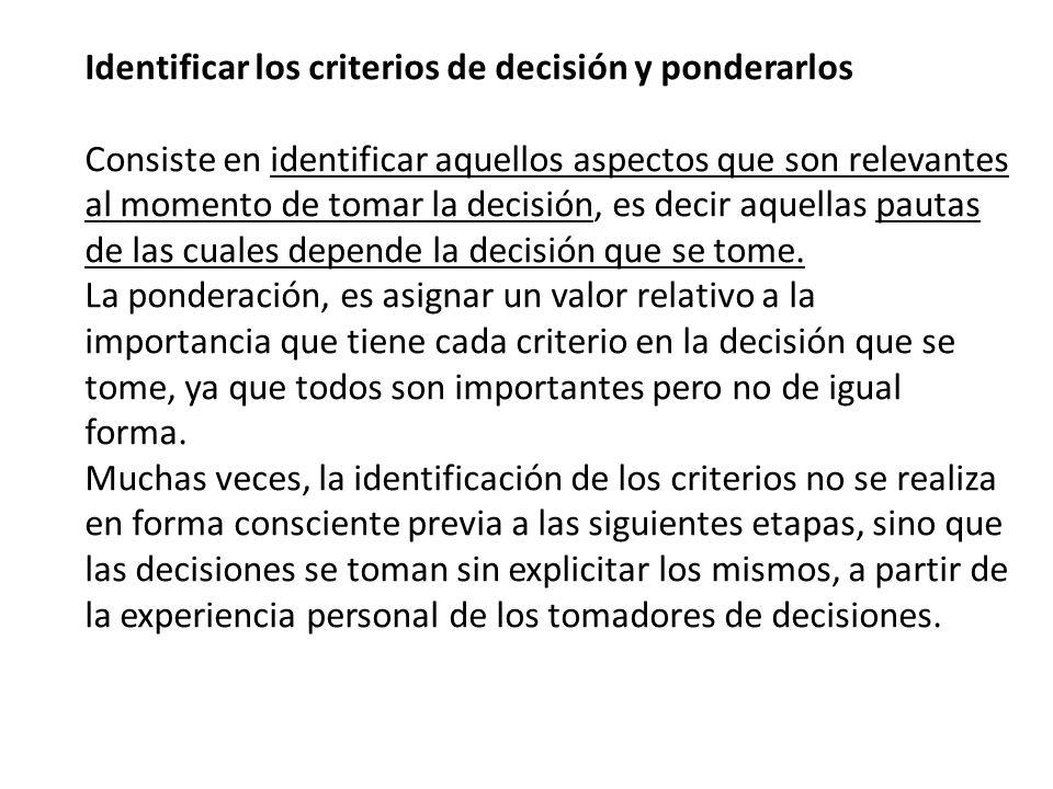 Identificar los criterios de decisión y ponderarlos