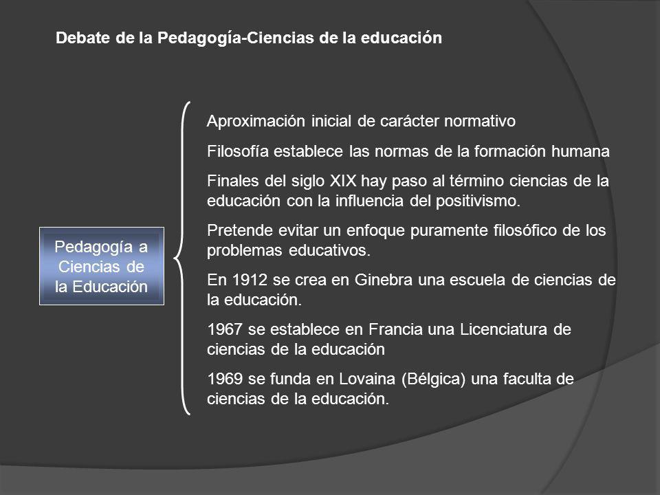 Debate de la Pedagogía-Ciencias de la educación