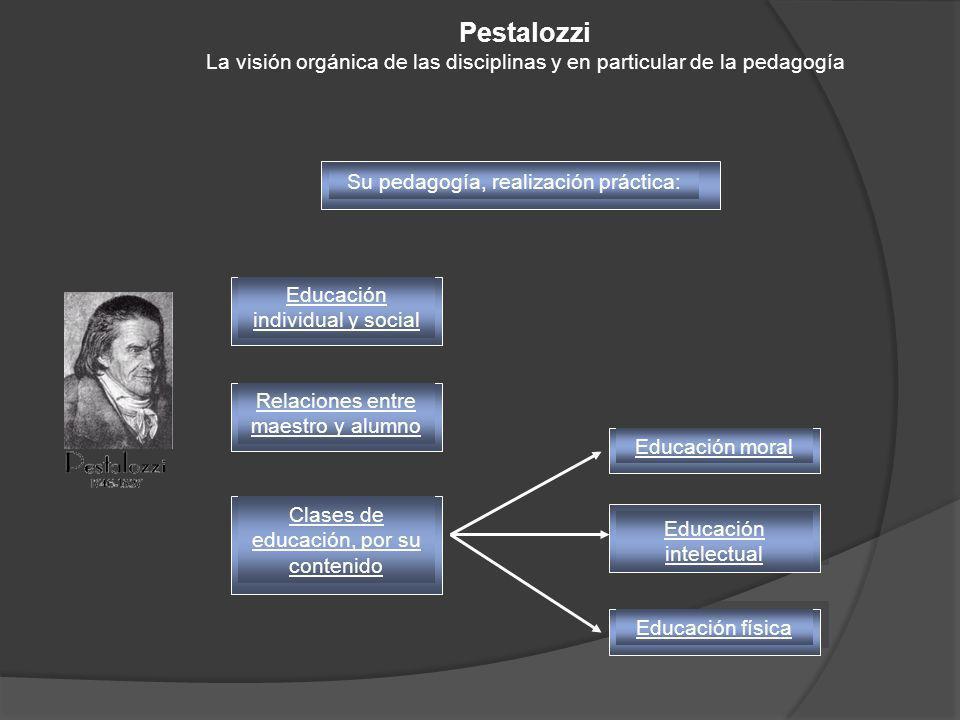 Pestalozzi La visión orgánica de las disciplinas y en particular de la pedagogía. Su pedagogía, realización práctica:
