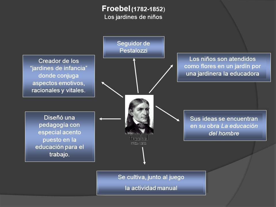 Froebel (1782-1852) Los jardines de niños Seguidor de Pestalozzi