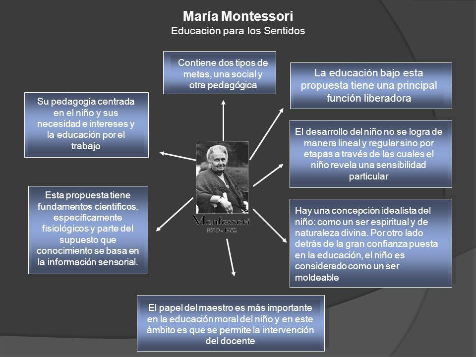 María Montessori Educación para los Sentidos