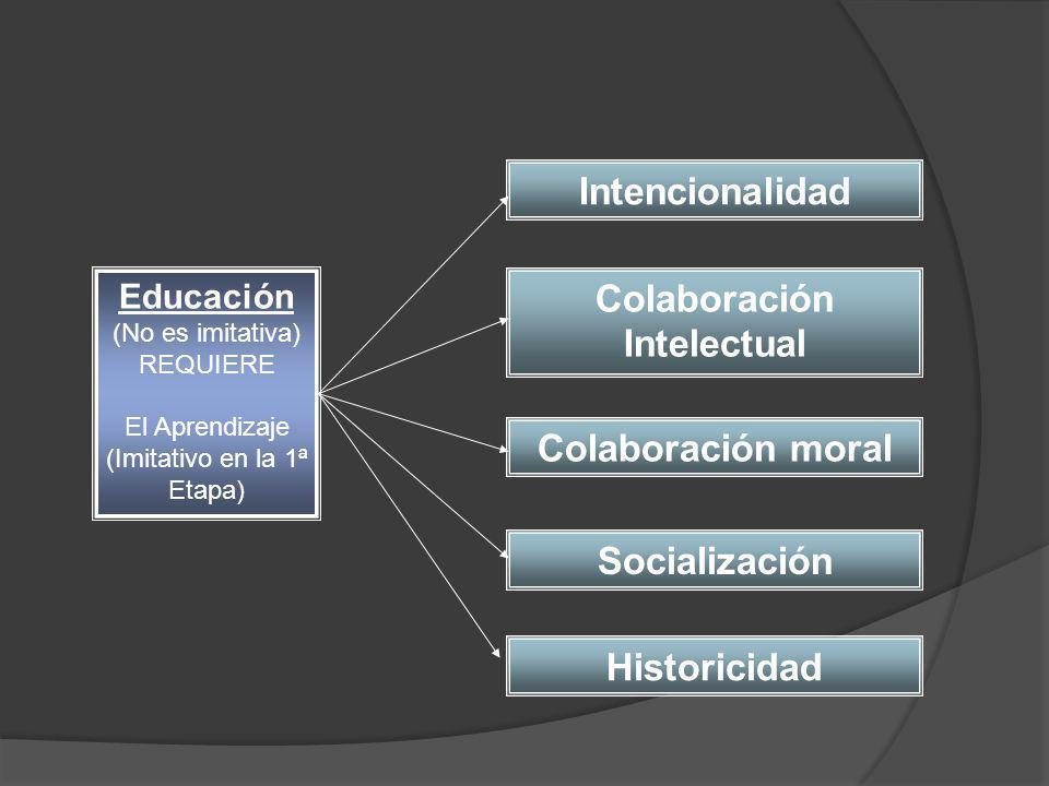 Colaboración Intelectual