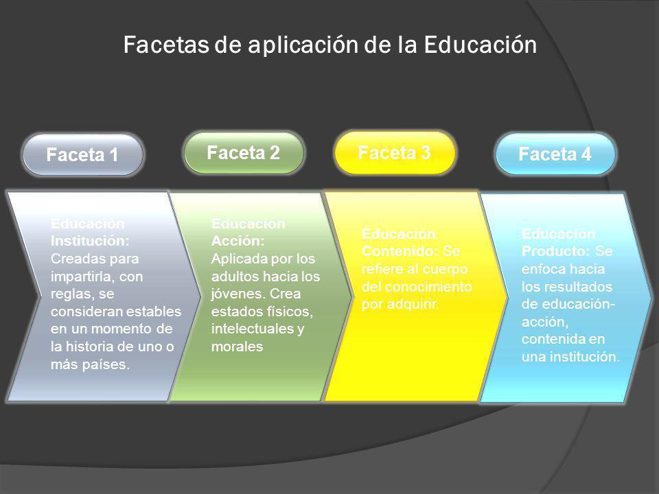 Facetas de aplicación de la Educación