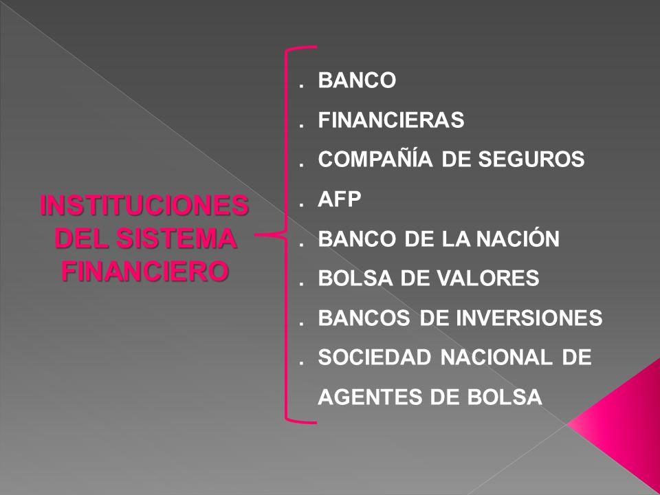 INSTITUCIONES DEL SISTEMA FINANCIERO