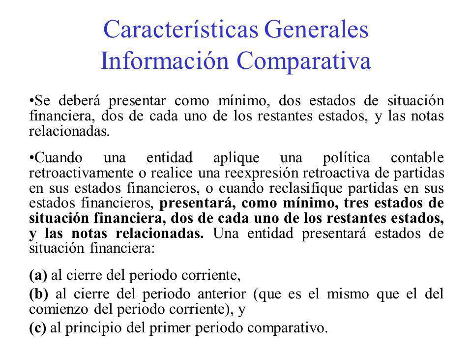 Características Generales Información Comparativa