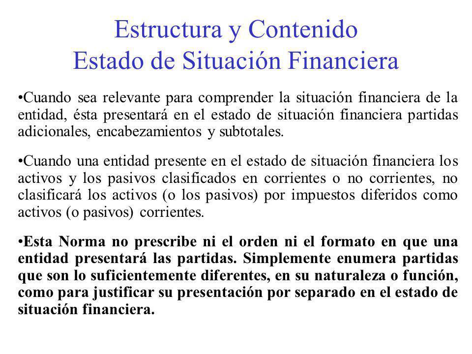 Estructura y Contenido Estado de Situación Financiera