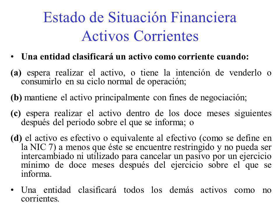 Estado de Situación Financiera Activos Corrientes