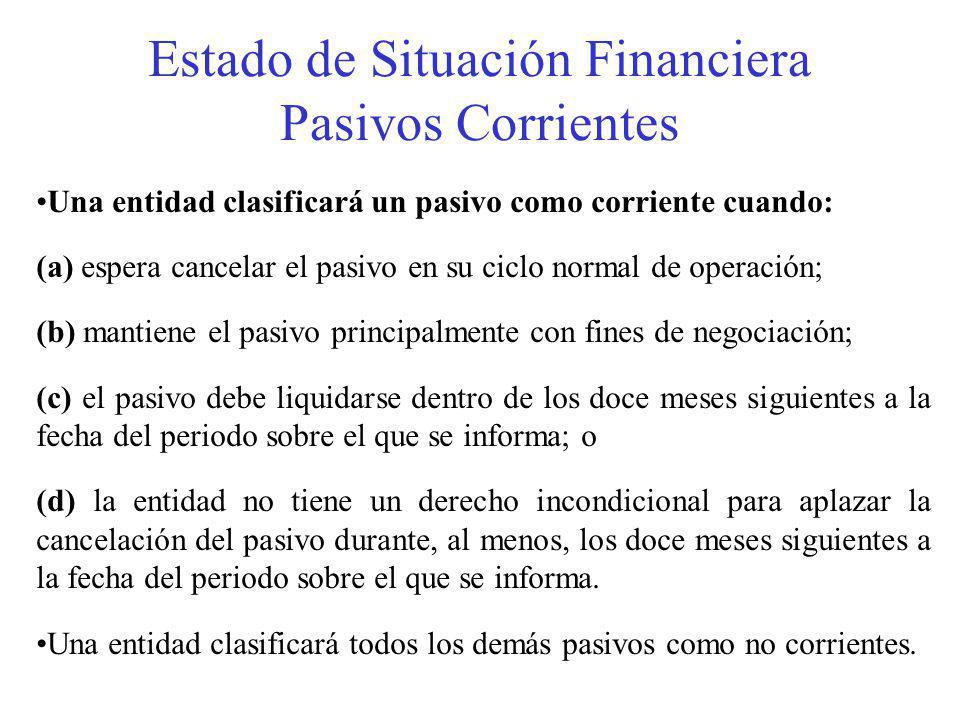 Estado de Situación Financiera Pasivos Corrientes