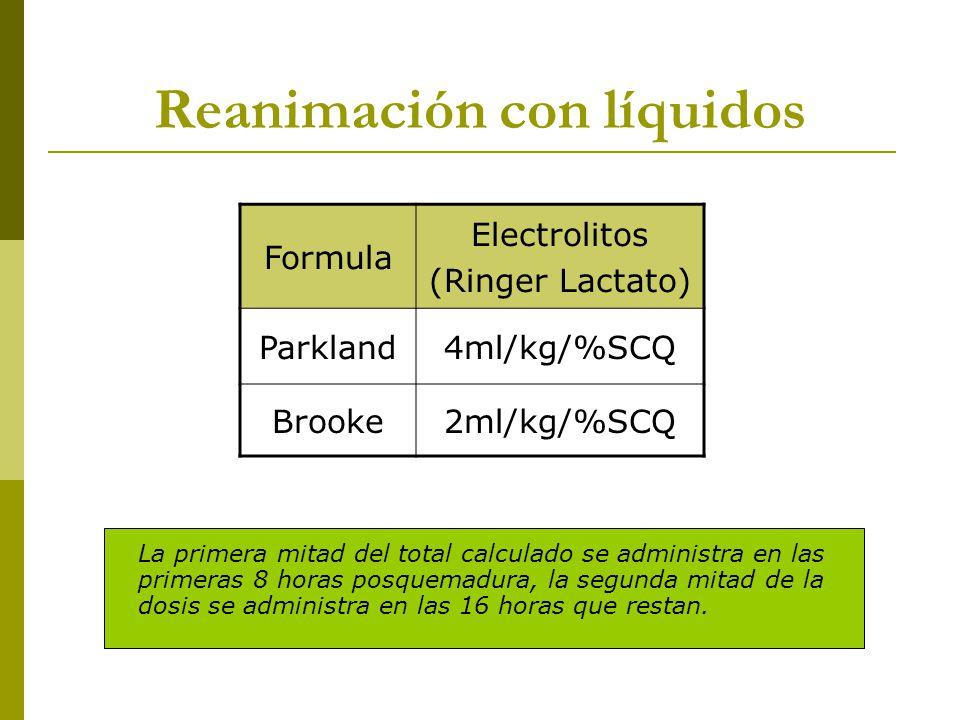 Reanimación con líquidos