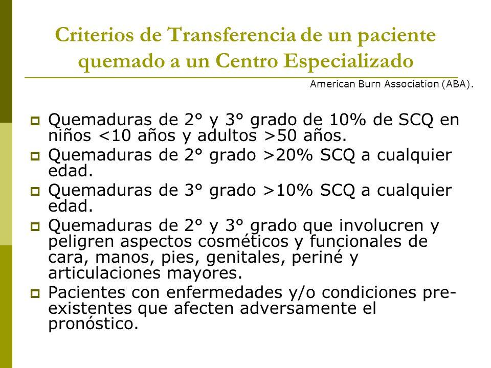 Criterios de Transferencia de un paciente quemado a un Centro Especializado