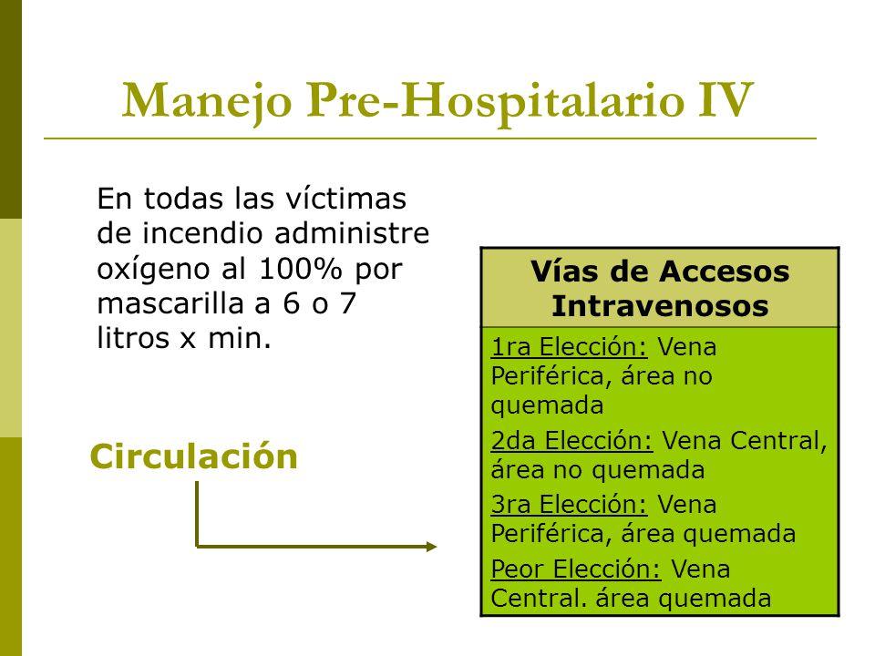 Manejo Pre-Hospitalario IV