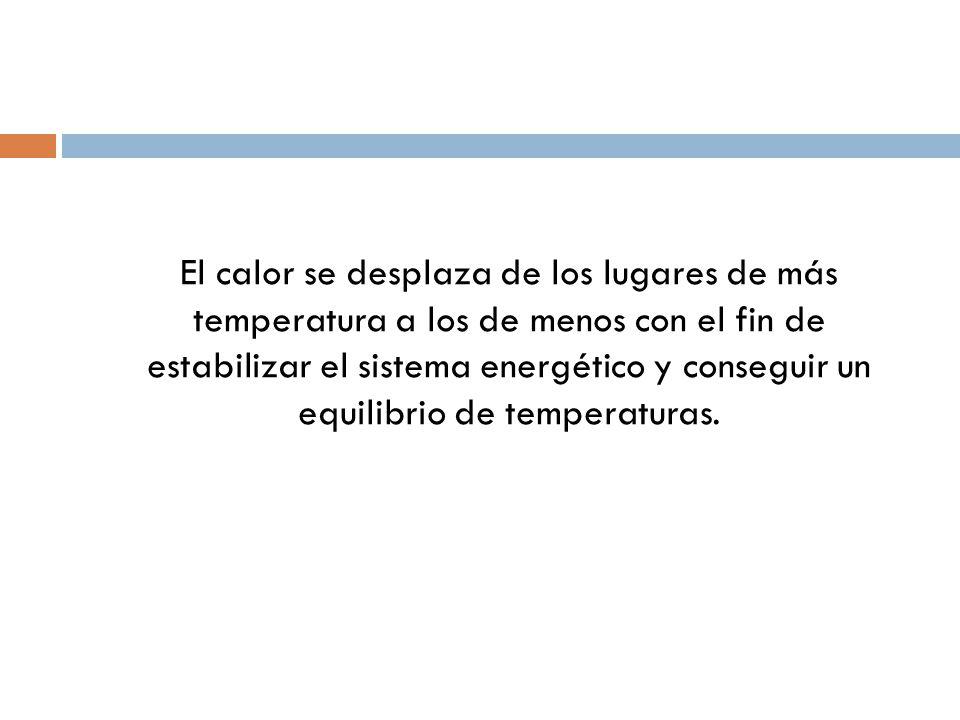 El calor se desplaza de los lugares de más temperatura a los de menos con el fin de estabilizar el sistema energético y conseguir un equilibrio de temperaturas.