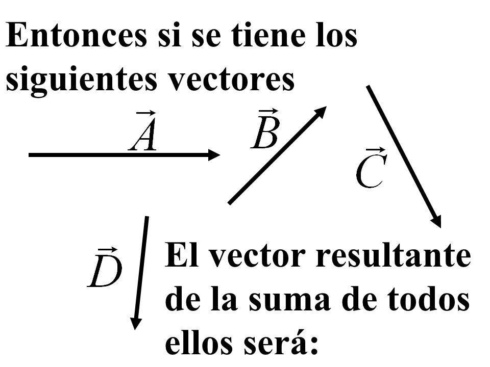 Entonces si se tiene los siguientes vectores