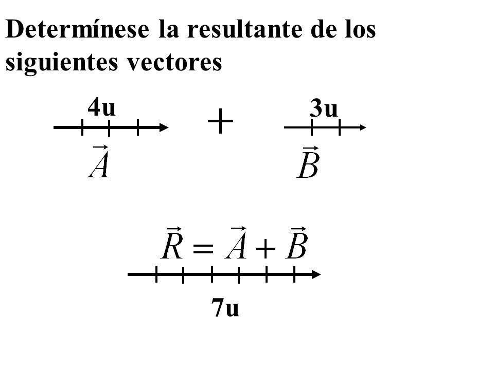 Determínese la resultante de los siguientes vectores