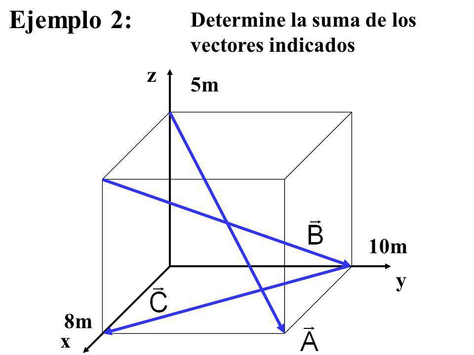 Ejemplo 2: Determine la suma de los vectores indicados z 5m 10m y 8m x