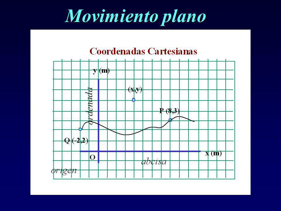 Movimiento plano